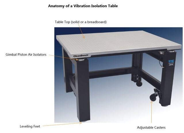 vibration isolation infograph.jpg